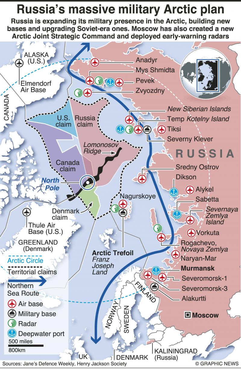 Русские и их ледоколы. Америке придётся бороться за Арктику.