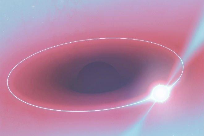 Ученые получили четкое изображение черной дыры в центре нашей Галактики