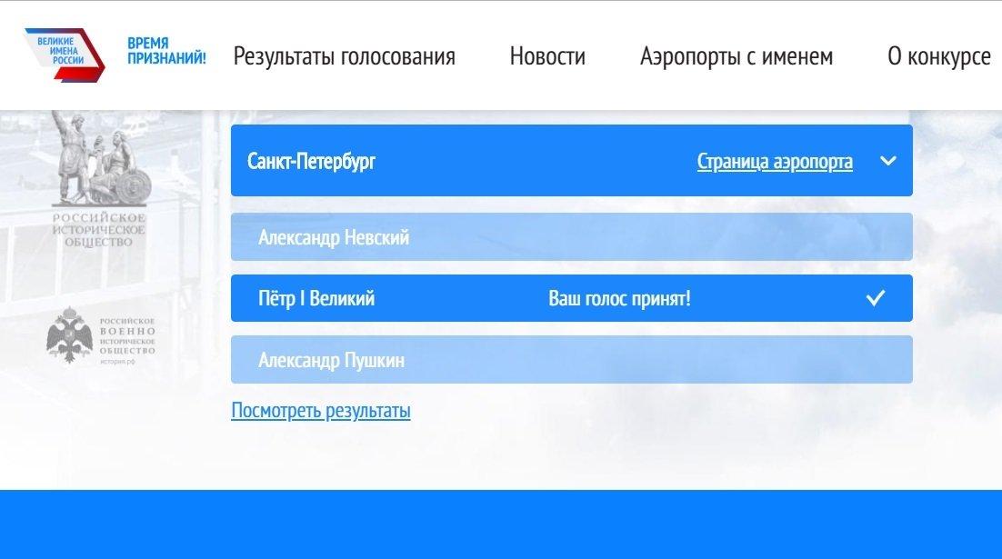 Подведены итоги конкурса «Великие имена России»: 5 аэропортов еще ждут своих героев