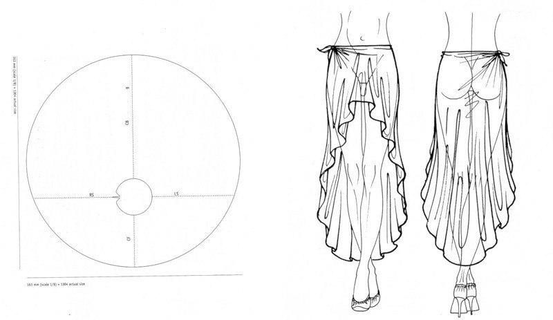 Идеи для пляжного наряда: эти оригинальные модели не нужно шить!