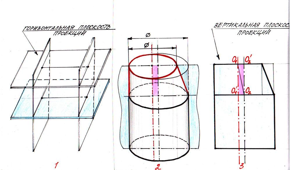 выкройка юбки, проекционные измерения, построение выкройки