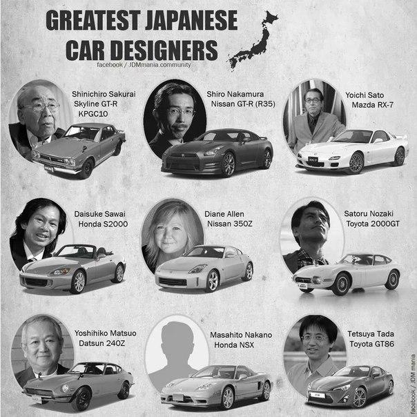 Культовые японские спорткары и их создатели