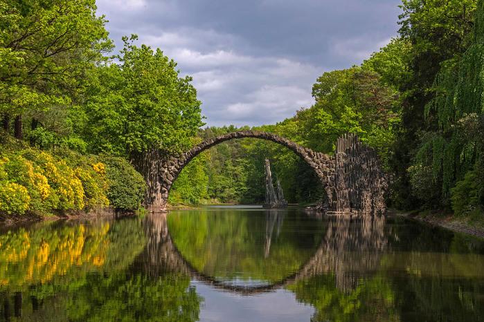 ТУРИЗМ. ПУТЕШЕСТВИЯ. Самые красивые мосты мира