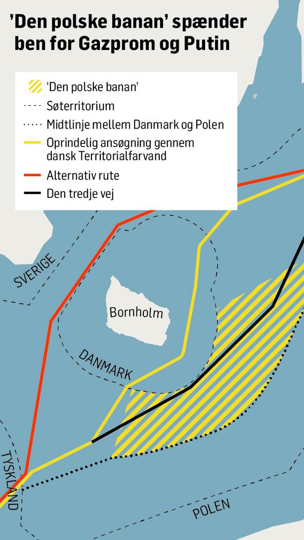 Павел Шипилин: Польский банан на пути «Северного потока»