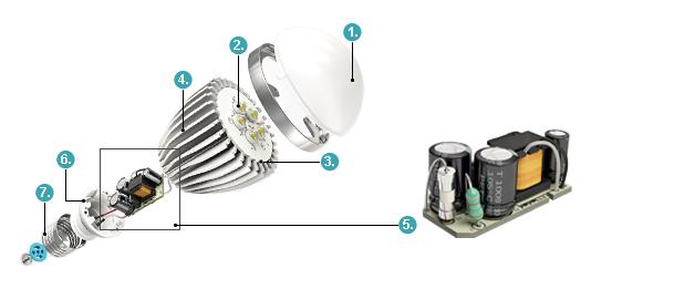 линейка мощностей светодиодных ламп е27 клапана:Поршневая Структура Прямого