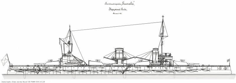 От 75-мм Канэ до 34-К, или Эволюция зенитной артиллерии линкоров СССР между войнами