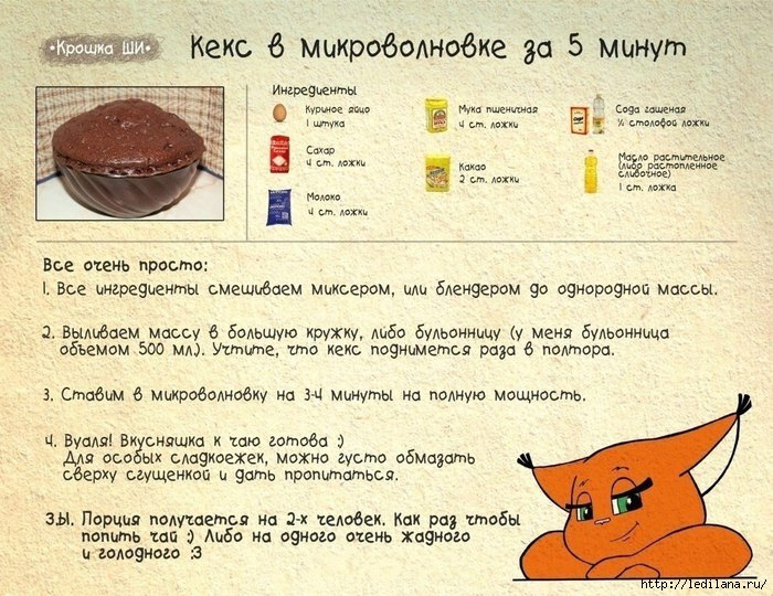Как сделать кекс за 3 минуты в микроволновке