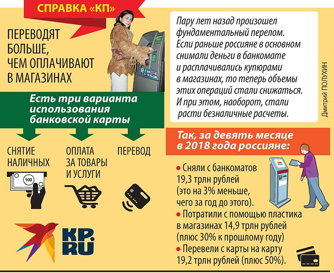 Как россияне пользуются пластиковыми картами. Фото: Дмитрий ПОЛУХИН