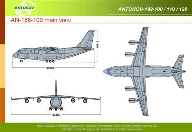 Украина предложила США совместную разработку самолета Ан-77