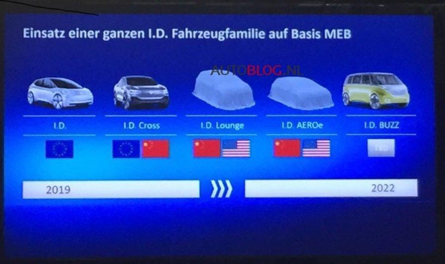 СМИ узнали список принципиально новых моделей Volkswagen