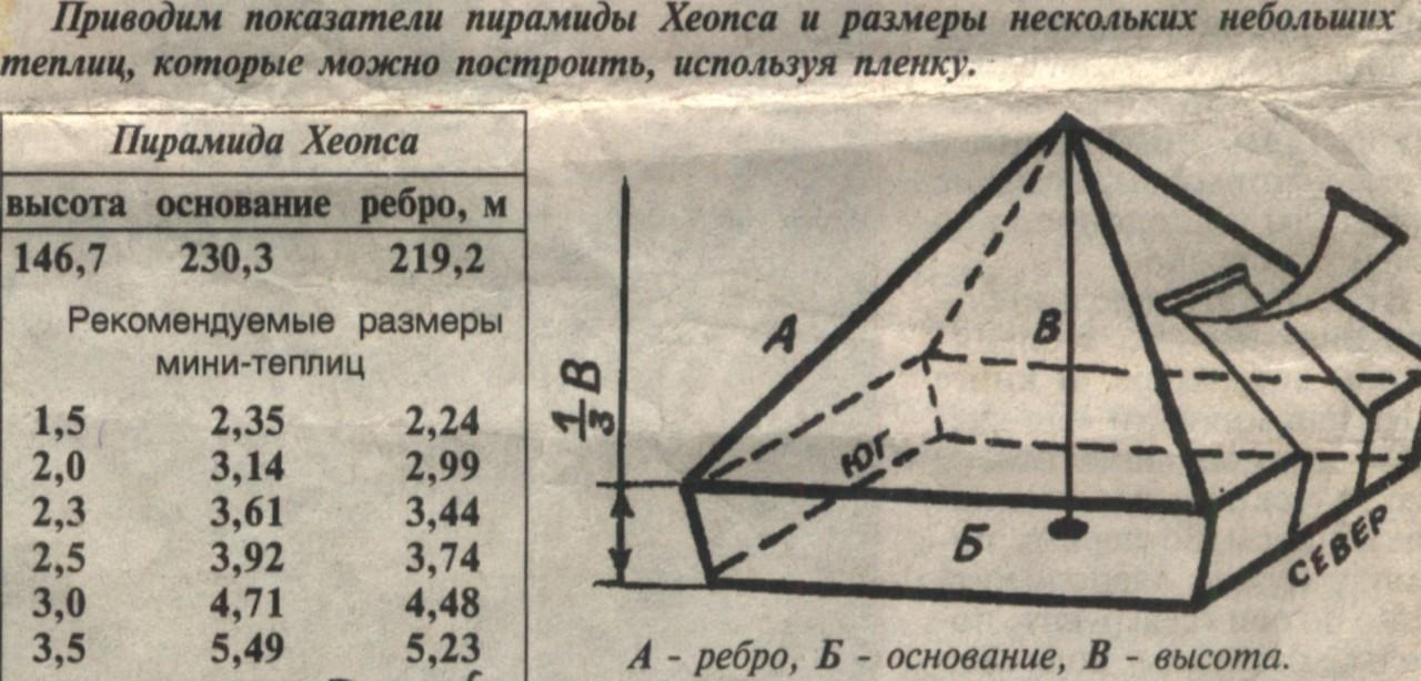 Сделать пирамидку своими руками