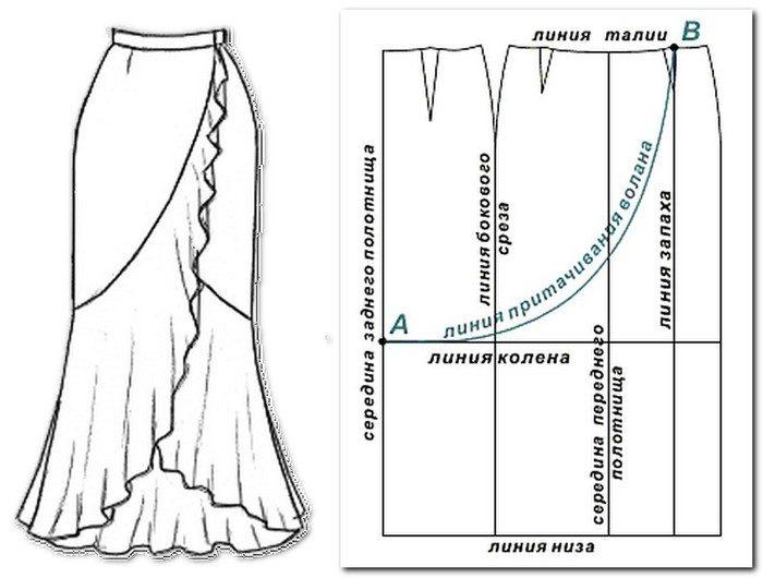 Схема выкройка юбки бохо с запахом, оборкой