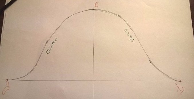 Как построить выкройку рукава, не посещая курсы кройки и шитья