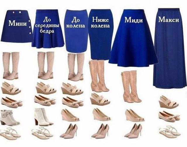 Основные правила выбора обув…