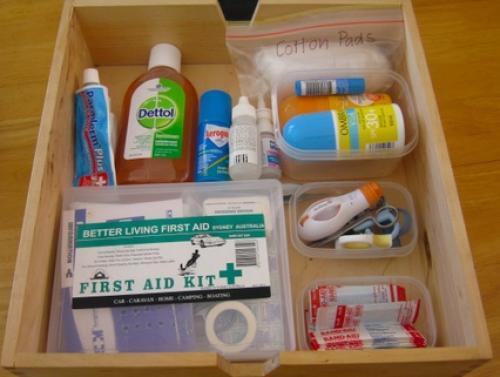 Лекарства, которые всегда должны быть в домашней аптечке!