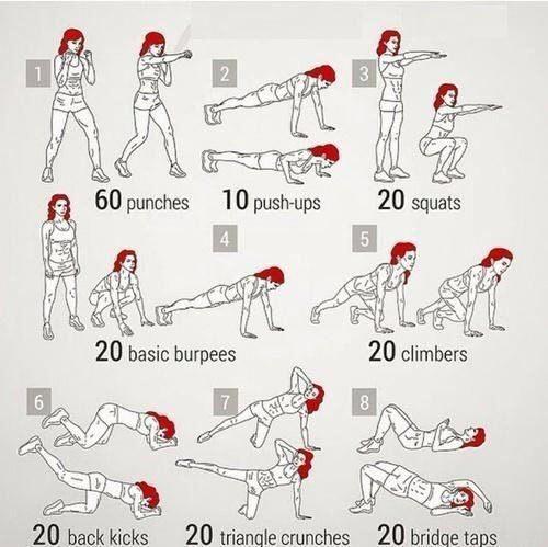 Тренировки Табата: сжигаем жир за 4 минуты!