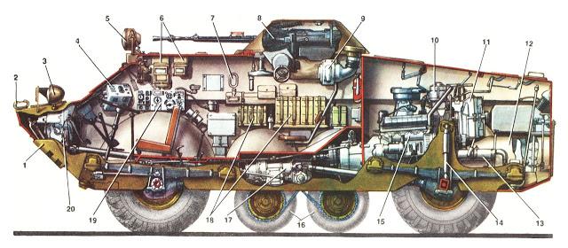 БРОНИРОВАННАЯ РАЗВЕДЫВАТЕЛЬНО-ДОЗОРНАЯ МАШИНА-2 (БРДМ-2)
