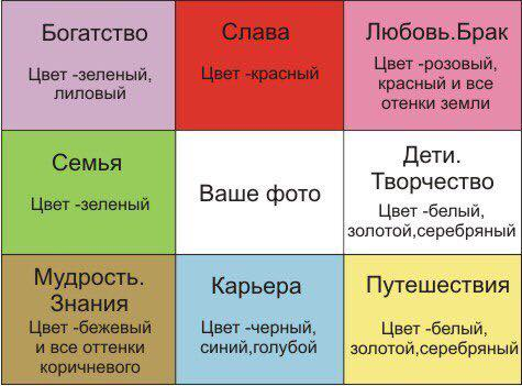 Как сделать карту желаний