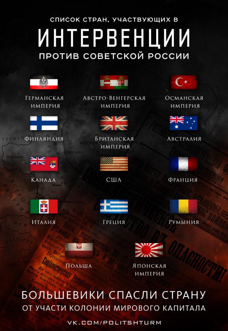 К 100-летию иностранной инте…