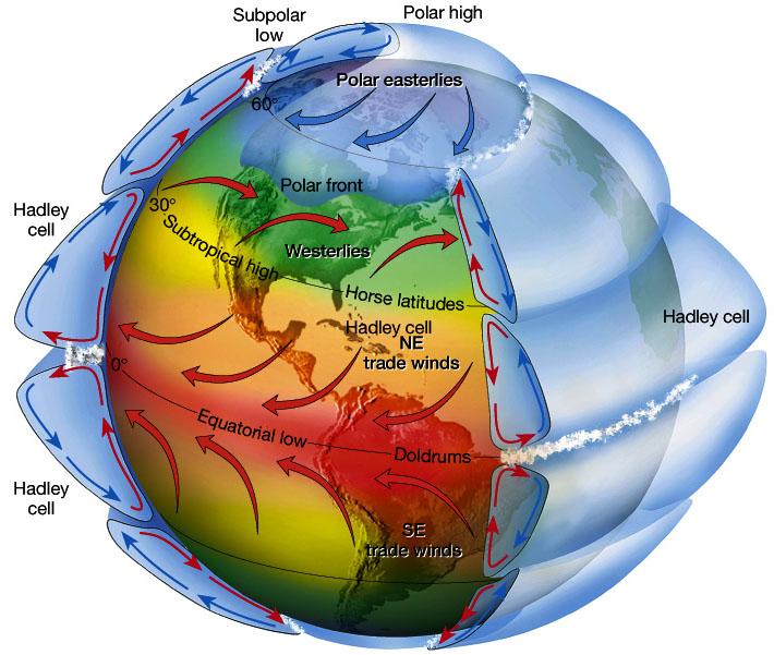 Что происходит с климатом и атмосферой?