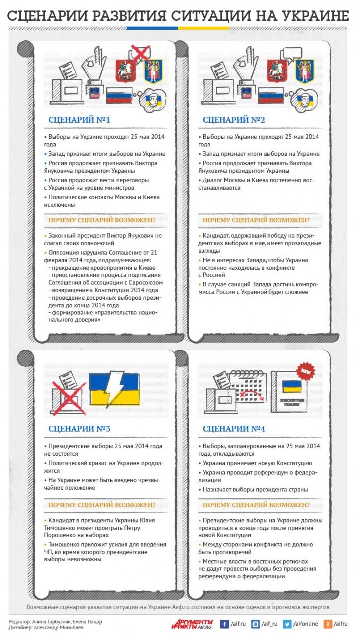 Поздравления к выборам на украине