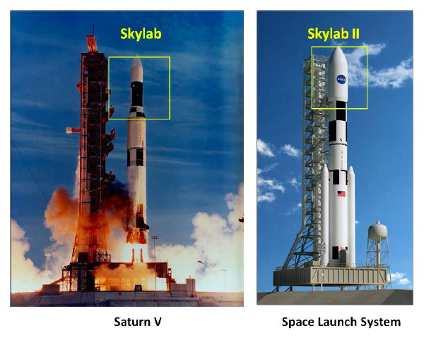 Amazoncom Dragon Models Saturn V with Skylab 172 Scale