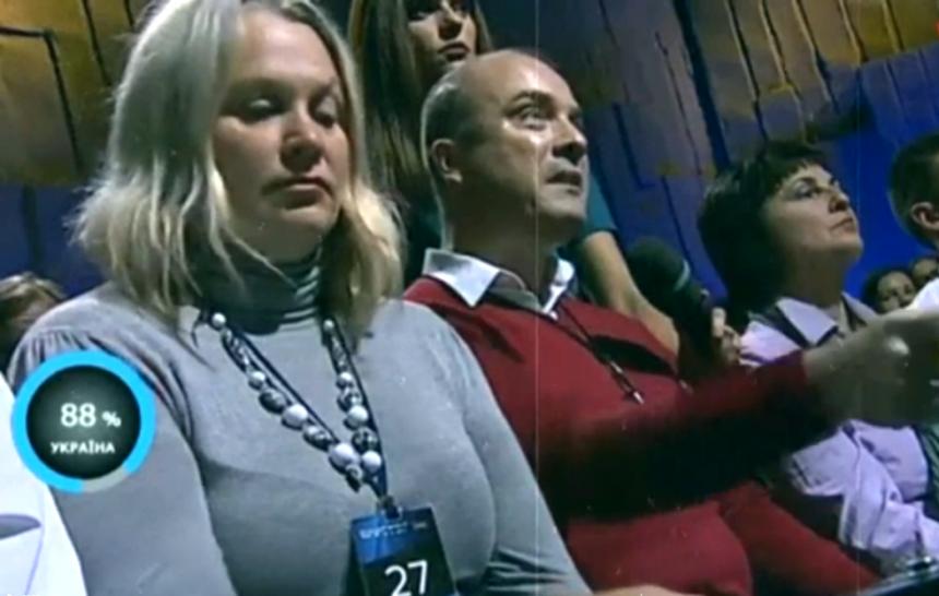 Украинские СМИ: каждый украинец знает, что Россия – кормилица