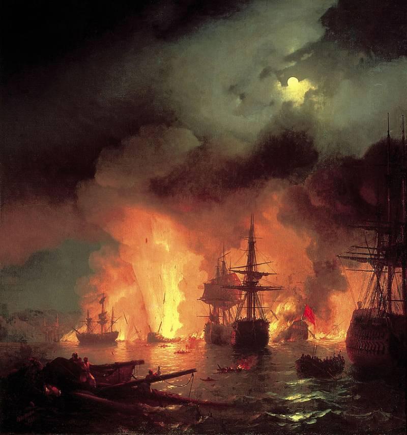 Тысячелетняя борьба за Русское море и Царьград