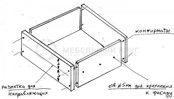 Ящик для мебели своими руками