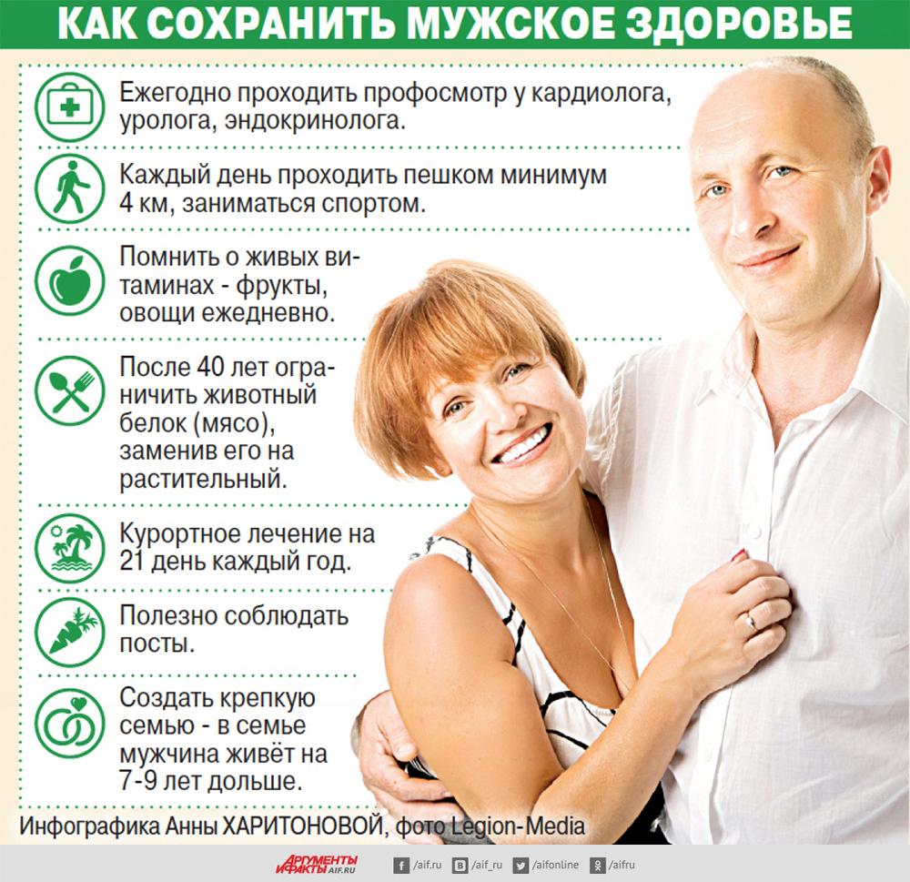 как восстановить мужское здоровье