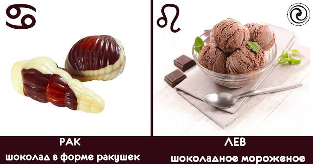 Шоколад для знаков зодиака