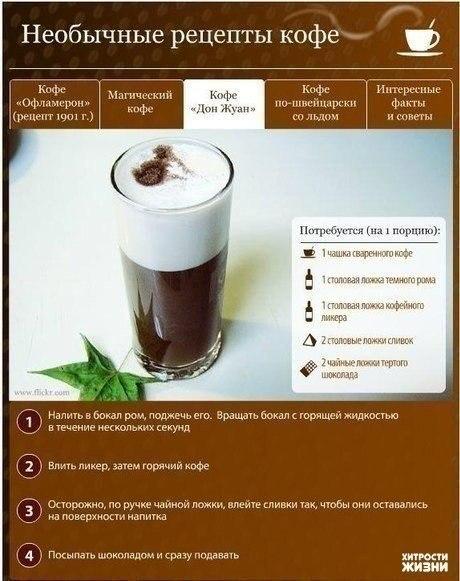 Необычные рецепты кофе в домашних условиях