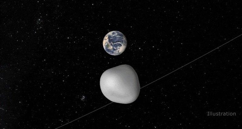 В октябре 2017 года космический объект под номером 2012 TC4 пройдет на расстоянии 6800 км от Земли.
