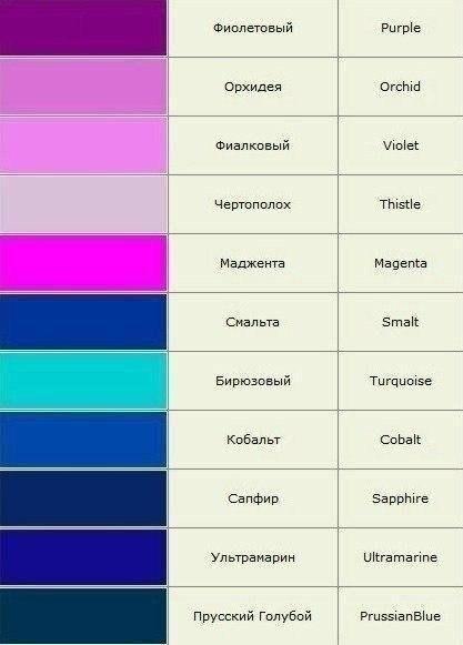 цвет, цвета, оттенок, оттенки, названия, правильные