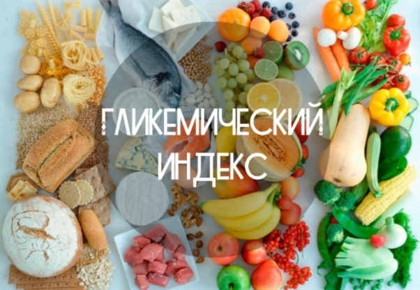 Что такое гликемический индекс продуктов?