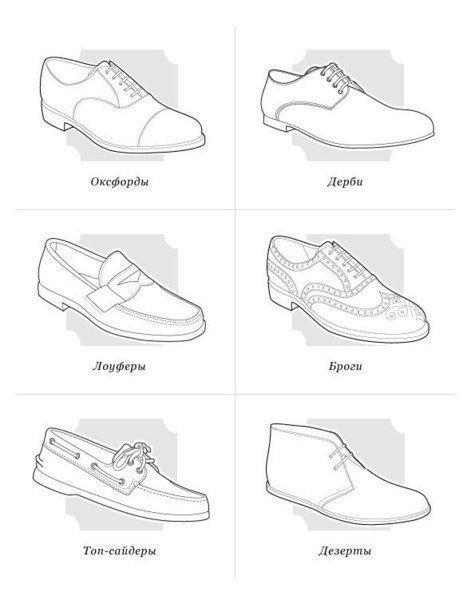 Немного о мужской обуви 2