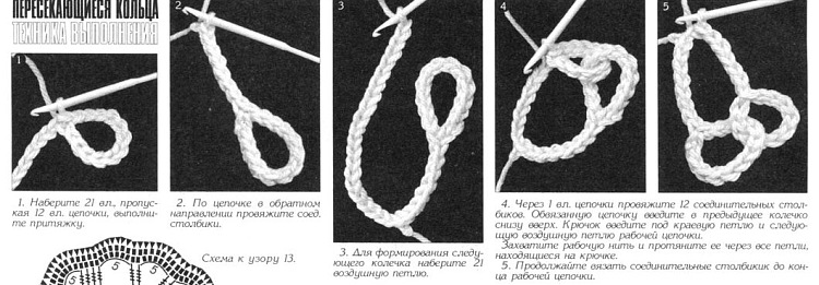 Идеи для вязанных панно.