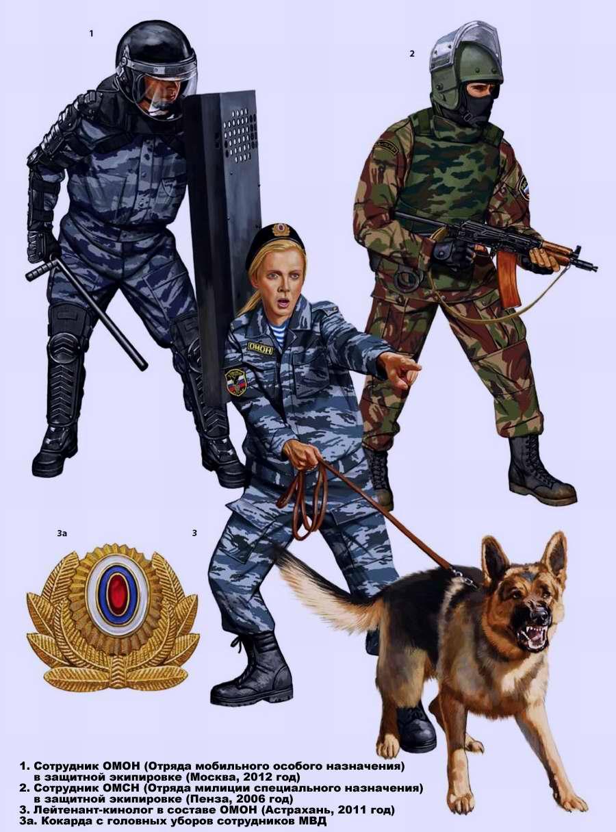 Российские спецслужбы и военизированные формирования после 1991 года