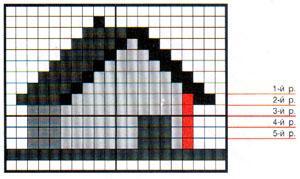 Вышивка крестиком по вертикали и увеличения.