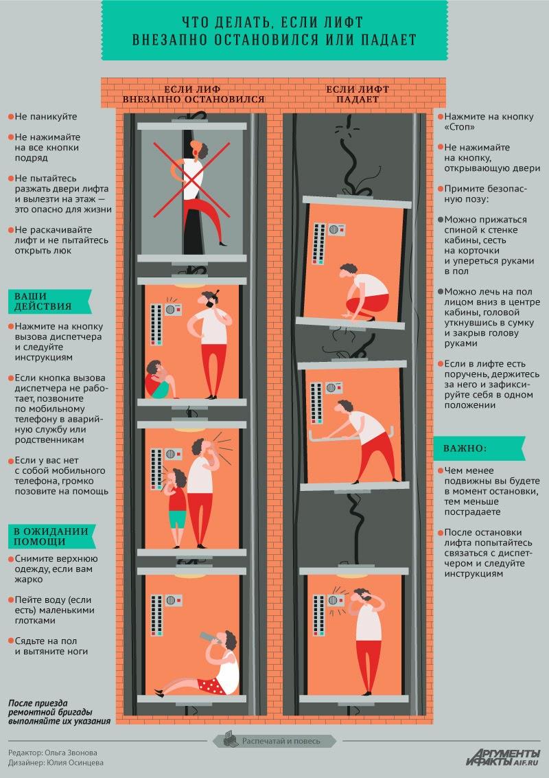 Что делать, если лифт внезапно остановился или падает