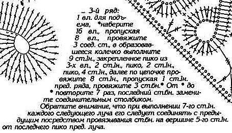 Коловороты