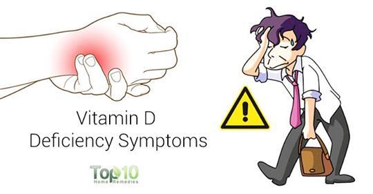 Признаки и симптомы того, что у вас может быть дефицит витамина D