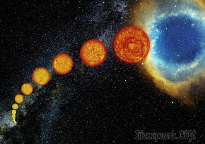 Фотофакты, которые заставляют задуматься о бесконечности Вселенной
