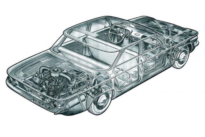 В моторную гамму модели входили оппозитные бензиновые «шестерки» рабочим объемом 2,3, 2,4 и 2,7 литра. Трансмиссия – четырехступенчатая «механика» и, как опция, двухдиапазонный «автомат». заднемоторная компоновка, седан