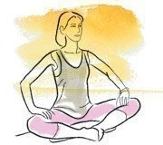 Упражнения йоги для правильной осанки