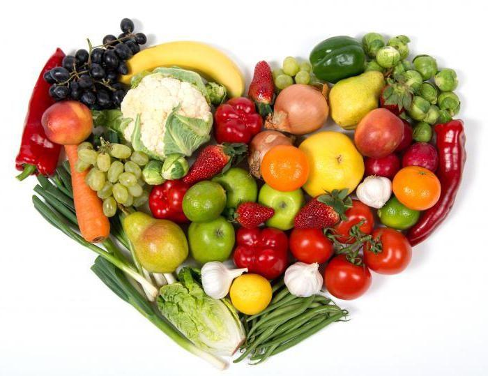 В каких продуктах содержится больше всего железа?