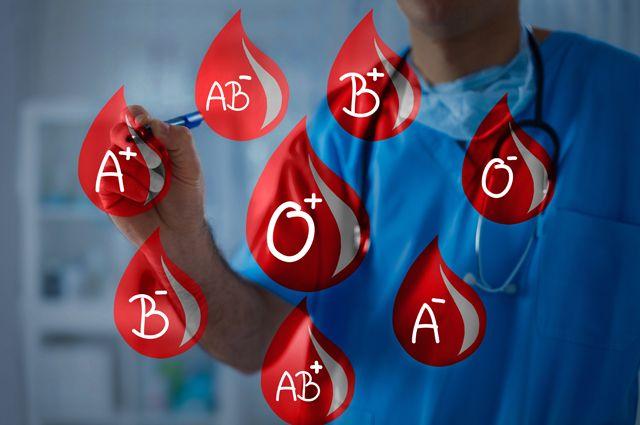 Как группа крови связана с заболеваниями