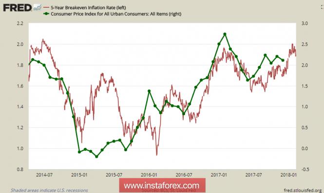 Разгром на рынках продолжается