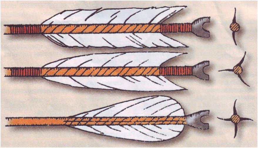 Как сделать стрелу для лука