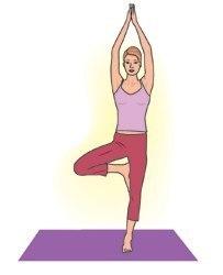 4 позы йоги от стресса и усталости